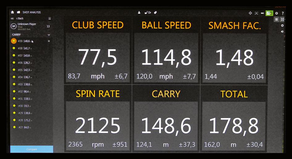 Golf Ball Fitting Trackman 3 - Ball-Fitting  - testen lohnt sich!