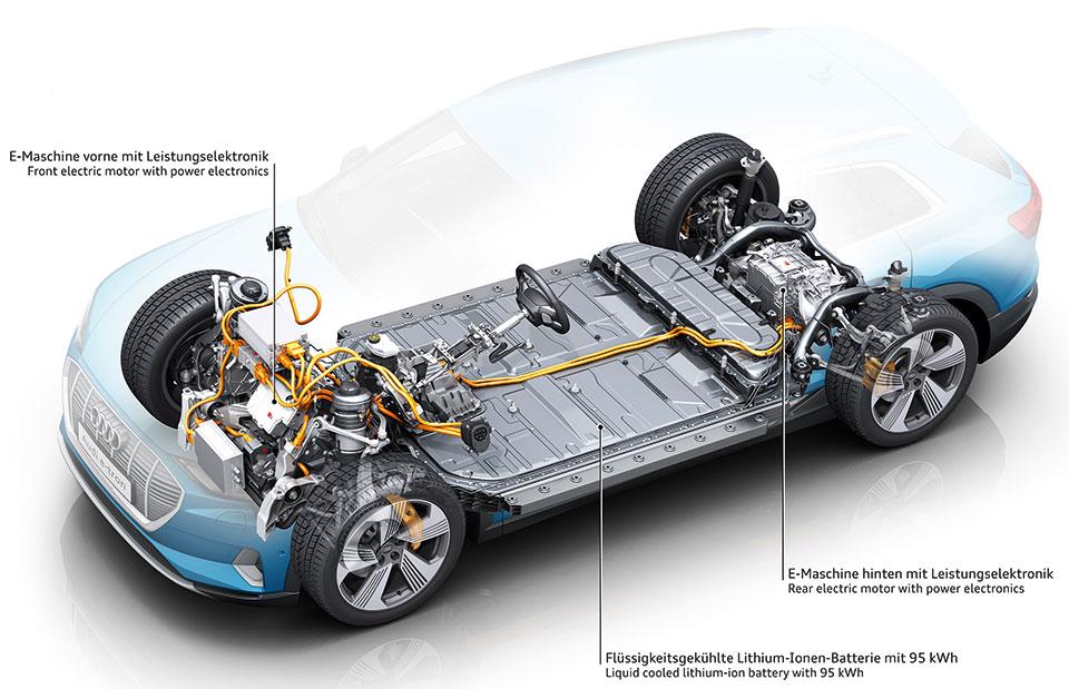 Grafik Audi e-tron
