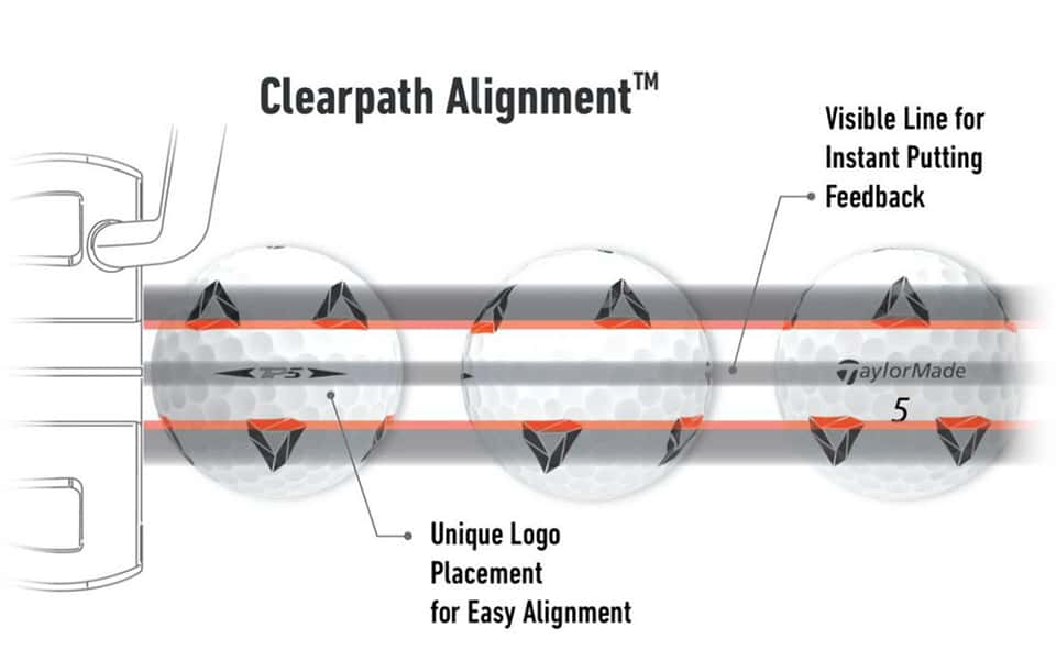 ClearPath Alignment TaylorMade