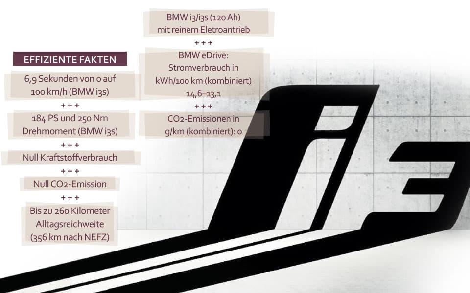 BMW i3 Fact Sheet